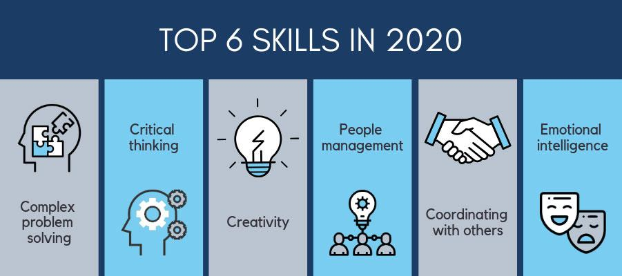 Image result for soft skills